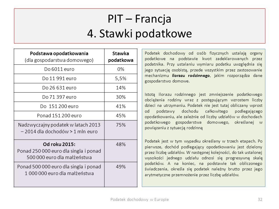 PIT – Francja 4. Stawki podatkowe Podstawa opodatkowania (dla gospodarstwa domowego) Stawka podatkowa Do 6011 euro0% Do 11 991 euro5,5% Do 26 631 euro