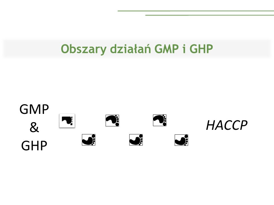 Obszary działań GMP i GHP GMP & GHP HACCP