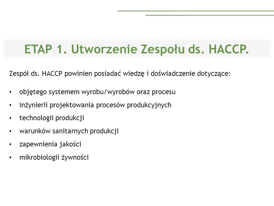 ETAP 1. Utworzenie Zespołu ds. HACCP. Zespół ds. HACCP powinien posiadać wiedzę i doświadczenie dotyczące: objętego systemem wyrobu/wyrobów oraz proce