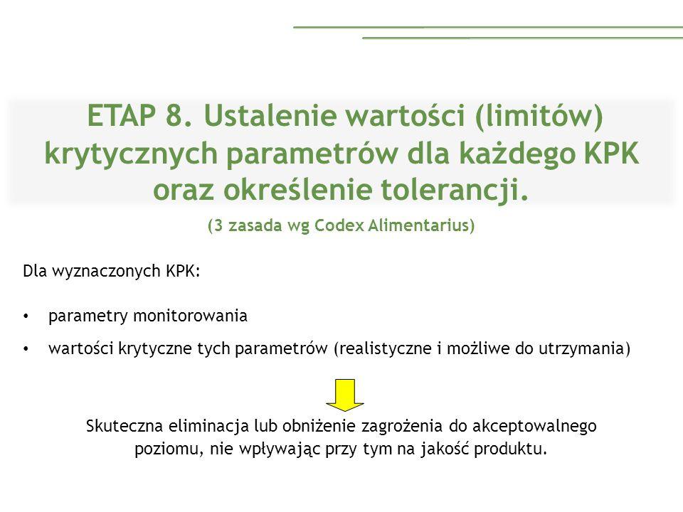 ETAP 8. Ustalenie wartości (limitów) krytycznych parametrów dla każdego KPK oraz określenie tolerancji. (3 zasada wg Codex Alimentarius) Dla wyznaczon
