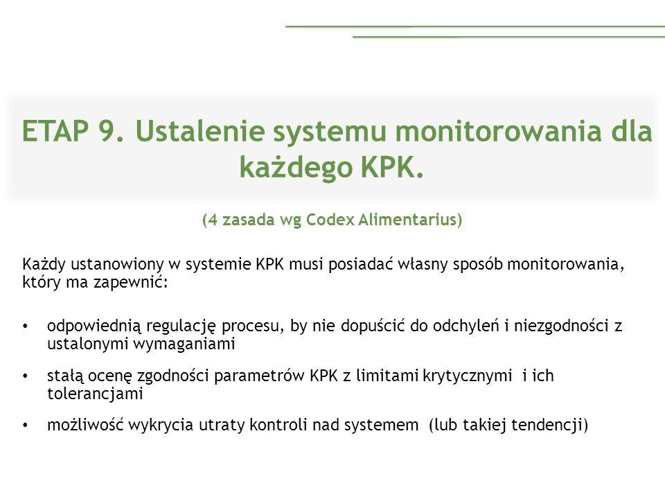 ETAP 9. Ustalenie systemu monitorowania dla każdego KPK. (4 zasada wg Codex Alimentarius) Każdy ustanowiony w systemie KPK musi posiadać własny sposób