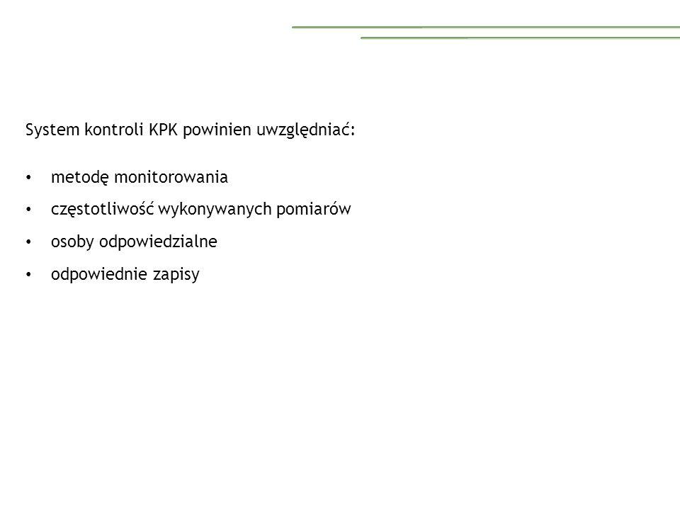 System kontroli KPK powinien uwzględniać: metodę monitorowania częstotliwość wykonywanych pomiarów osoby odpowiedzialne odpowiednie zapisy