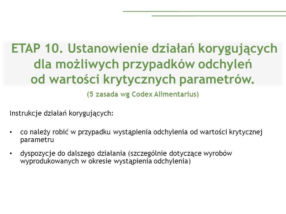 ETAP 10. Ustanowienie działań korygujących dla możliwych przypadków odchyleń od wartości krytycznych parametrów. (5 zasada wg Codex Alimentarius) Inst