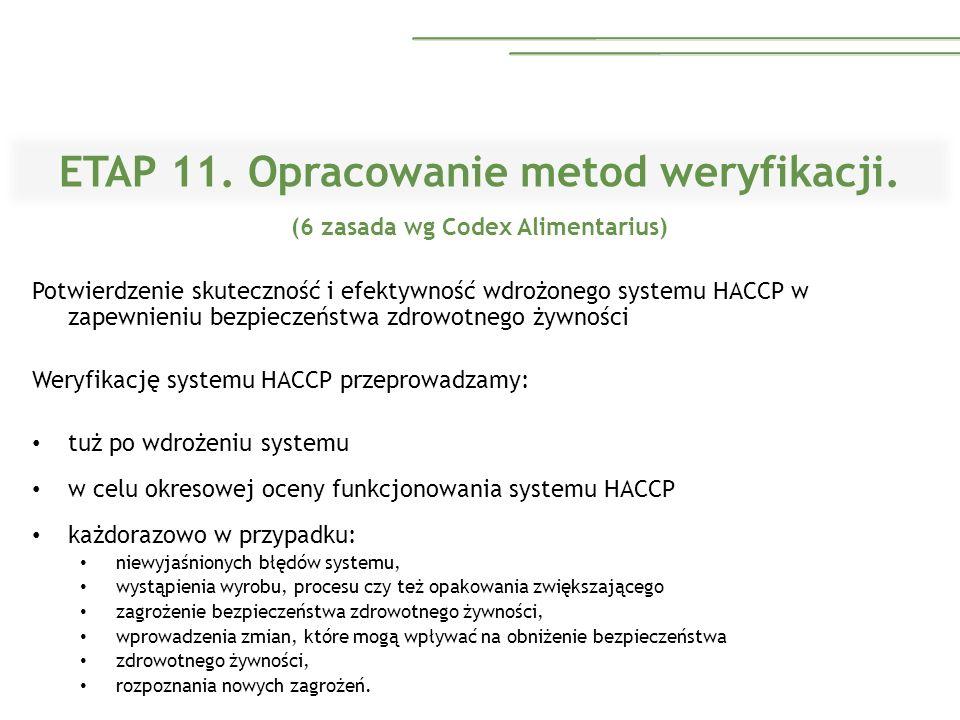(6 zasada wg Codex Alimentarius) Potwierdzenie skuteczność i efektywność wdrożonego systemu HACCP w zapewnieniu bezpieczeństwa zdrowotnego żywności We