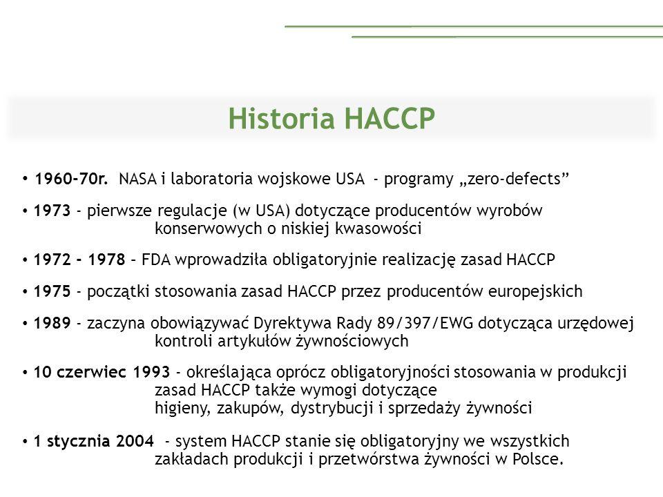 """Historia HACCP 1960-70r. NASA i laboratoria wojskowe USA - programy """"zero-defects"""" 1973 - pierwsze regulacje (w USA) dotyczące producentów wyrobów kon"""