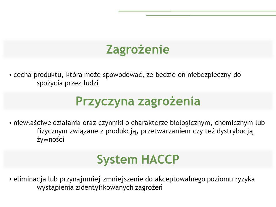 ETAP 10.