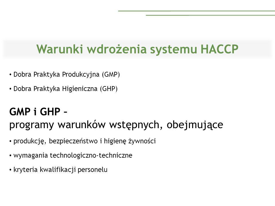 Warunki wdrożenia systemu HACCP Dobra Praktyka Produkcyjna (GMP) Dobra Praktyka Higieniczna (GHP) GMP i GHP – programy warunków wstępnych, obejmujące