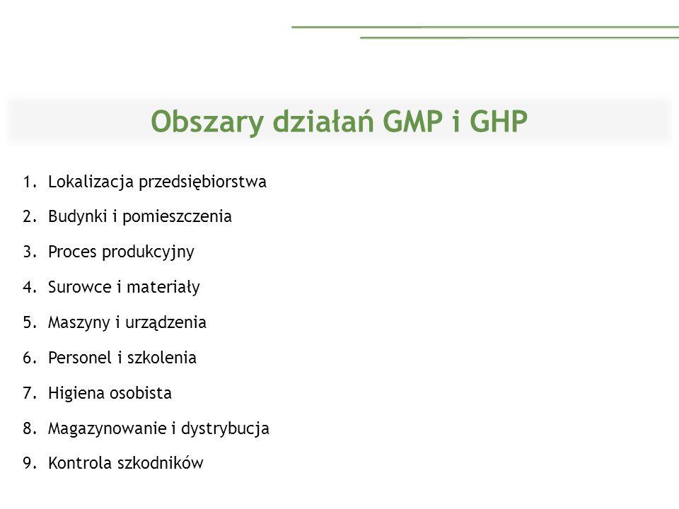 Obszary działań GMP i GHP 1.Lokalizacja przedsiębiorstwa 2.Budynki i pomieszczenia 3.Proces produkcyjny 4.Surowce i materiały 5.Maszyny i urządzenia 6