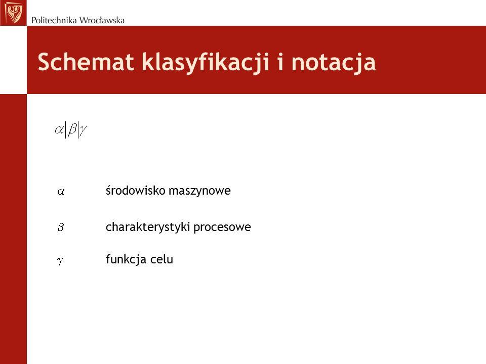 Schemat klasyfikacji i notacja  środowisko maszynowe  charakterystyki procesowe  funkcja celu