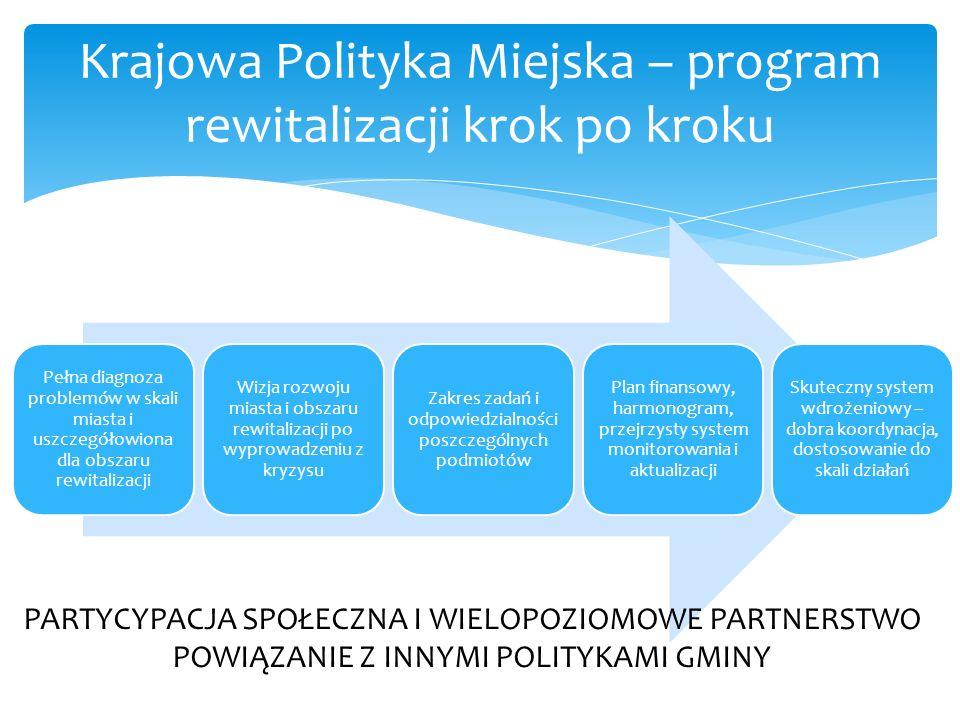 Krajowa Polityka Miejska – program rewitalizacji krok po kroku Pełna diagnoza problemów w skali miasta i uszczegółowiona dla obszaru rewitalizacji Wiz