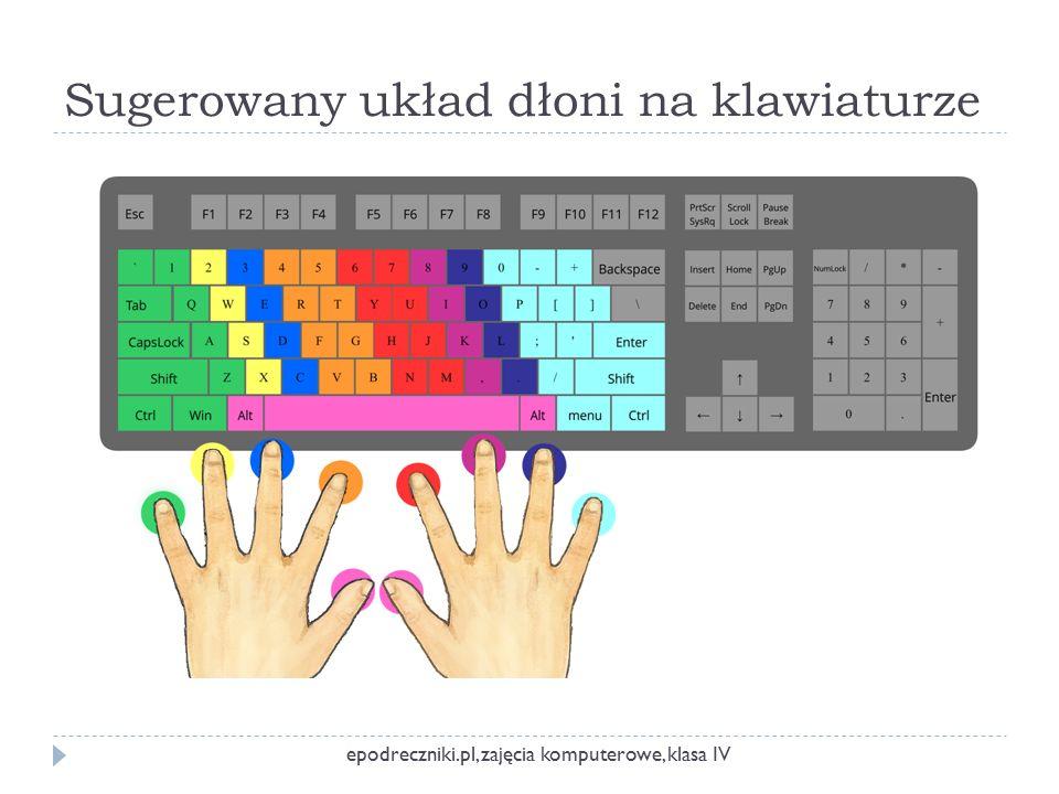 Sugerowany układ dłoni na klawiaturze epodreczniki.pl, zajęcia komputerowe, klasa IV