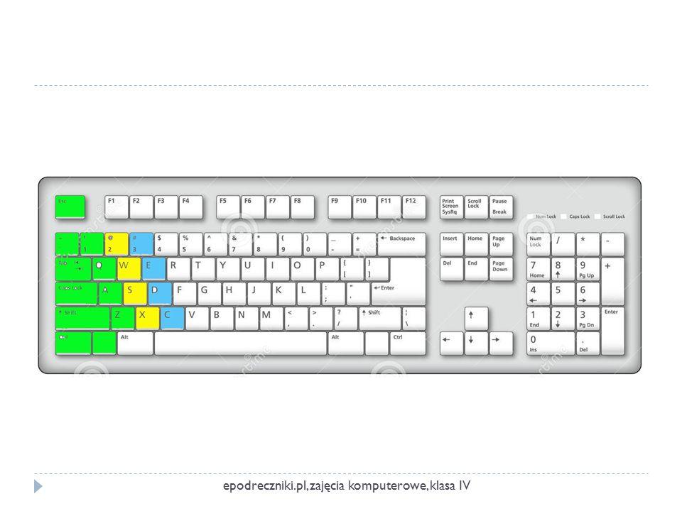 Podsumowanie Czy pisanie na klawiaturze z użyciem wszystkich palców jest szybsze niż pisanie z użyciem jednego palca każdej dłoni.