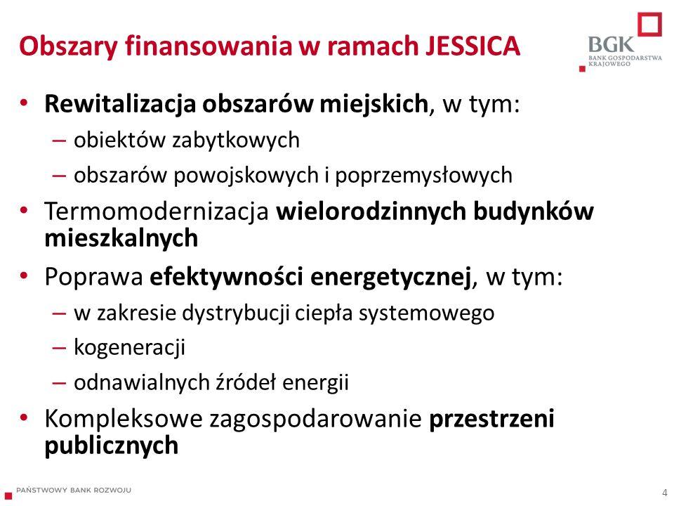 Obszary finansowania w ramach JESSICA Rewitalizacja obszarów miejskich, w tym: – obiektów zabytkowych – obszarów powojskowych i poprzemysłowych Termom