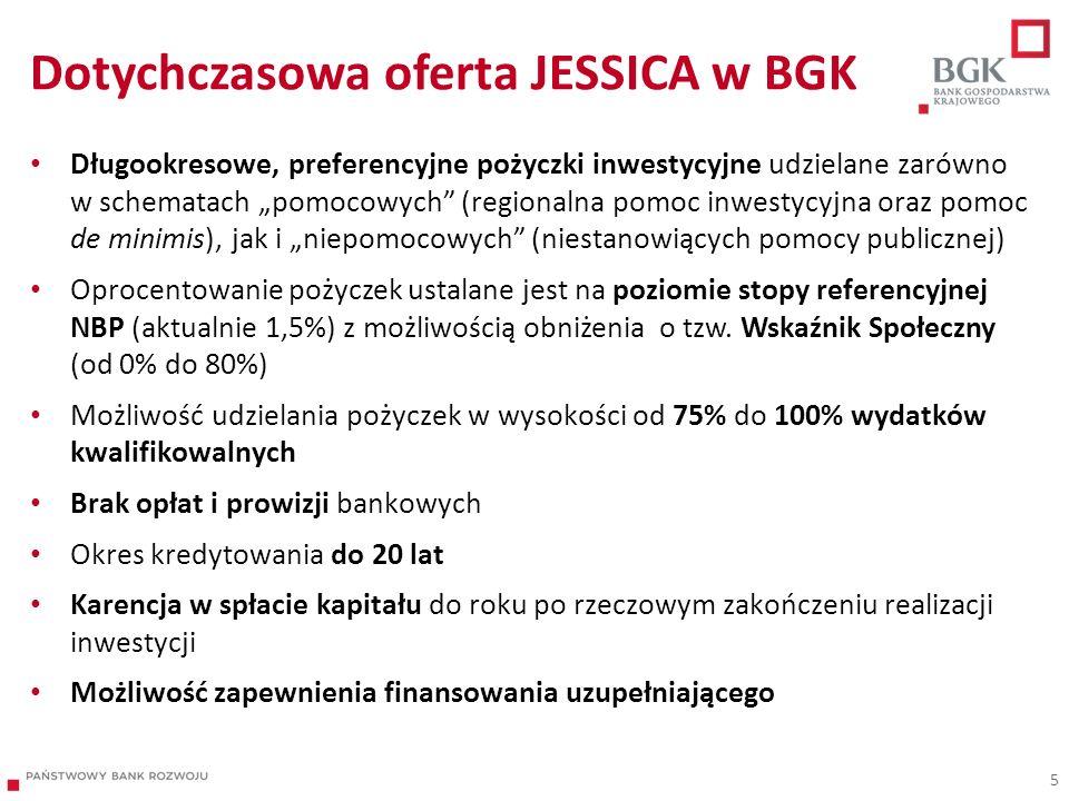 """Dotychczasowa oferta JESSICA w BGK Długookresowe, preferencyjne pożyczki inwestycyjne udzielane zarówno w schematach """"pomocowych"""" (regionalna pomoc in"""
