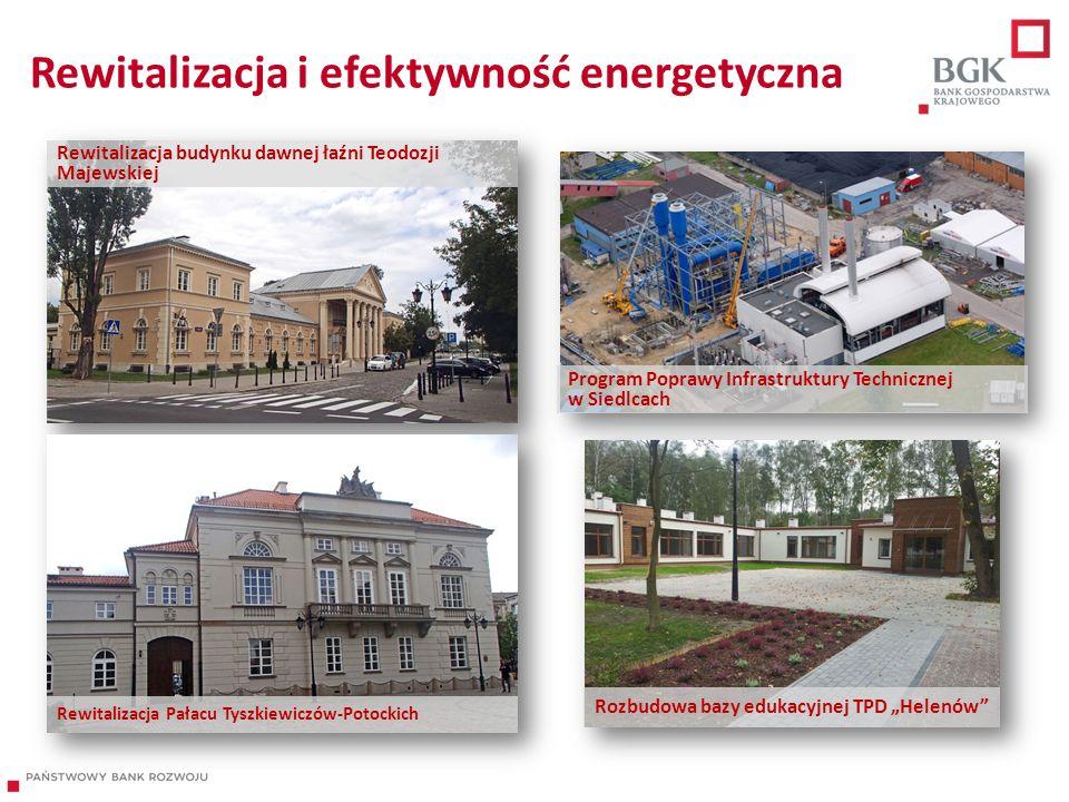 Rewitalizacja i efektywność energetyczna Rewitalizacja budynku dawnej łaźni Teodozji Majewskiej Rewitalizacja Pałacu Tyszkiewiczów-Potockich Program P