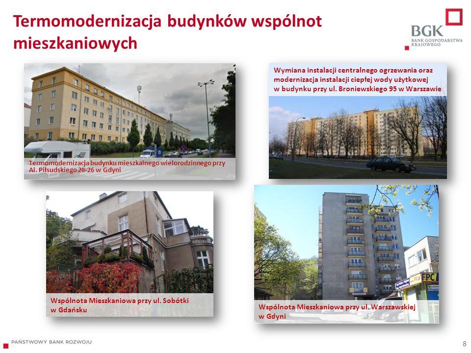 Termomodernizacja budynków wspólnot mieszkaniowych 8 Termomodernizacja budynku mieszkalnego wielorodzinnego przy Al. Piłsudskiego 20-26 w Gdyni Wspóln
