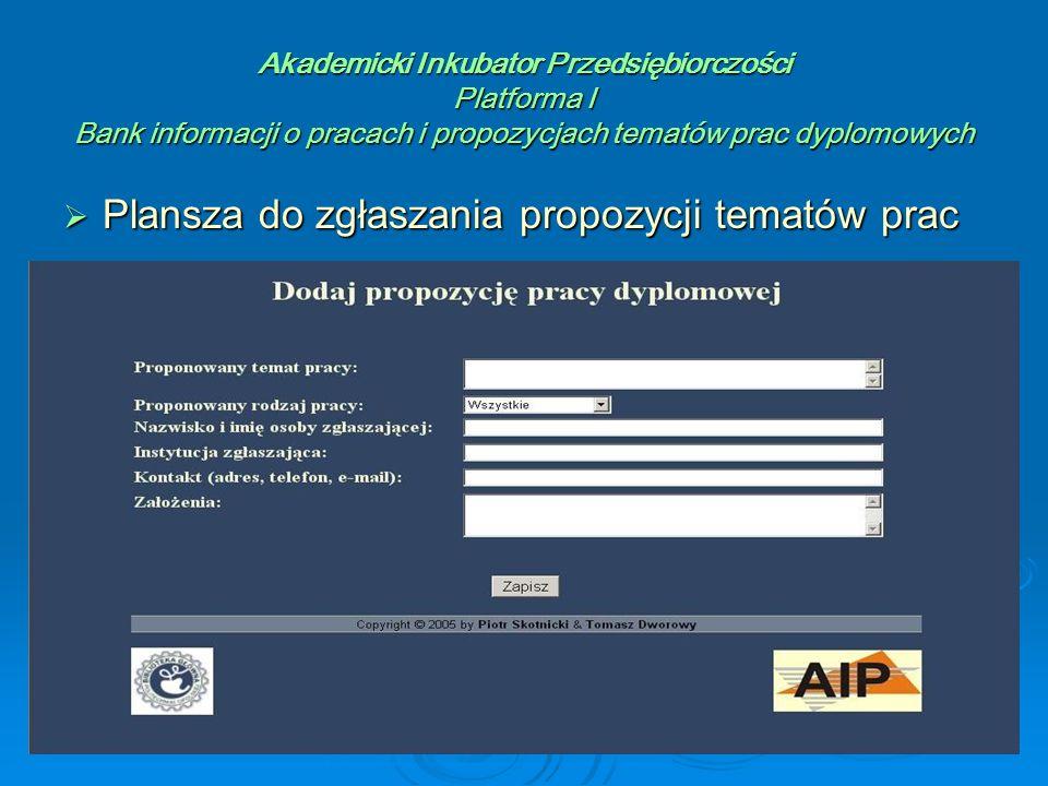 Akademicki Inkubator Przedsiębiorczości Platforma I Bank informacji o pracach i propozycjach tematów prac dyplomowych  Plansza do zgłaszania propozycji tematów prac