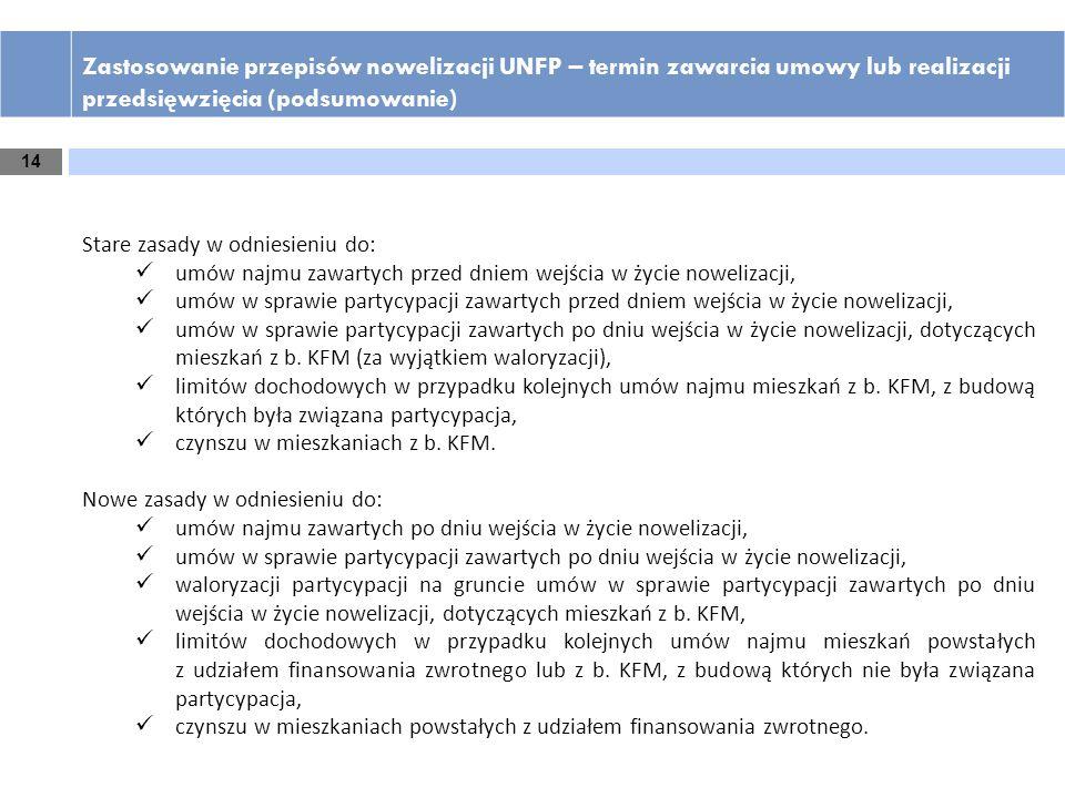 14 Zastosowanie przepisów nowelizacji UNFP – termin zawarcia umowy lub realizacji przedsięwzięcia (podsumowanie) Stare zasady w odniesieniu do: umów n
