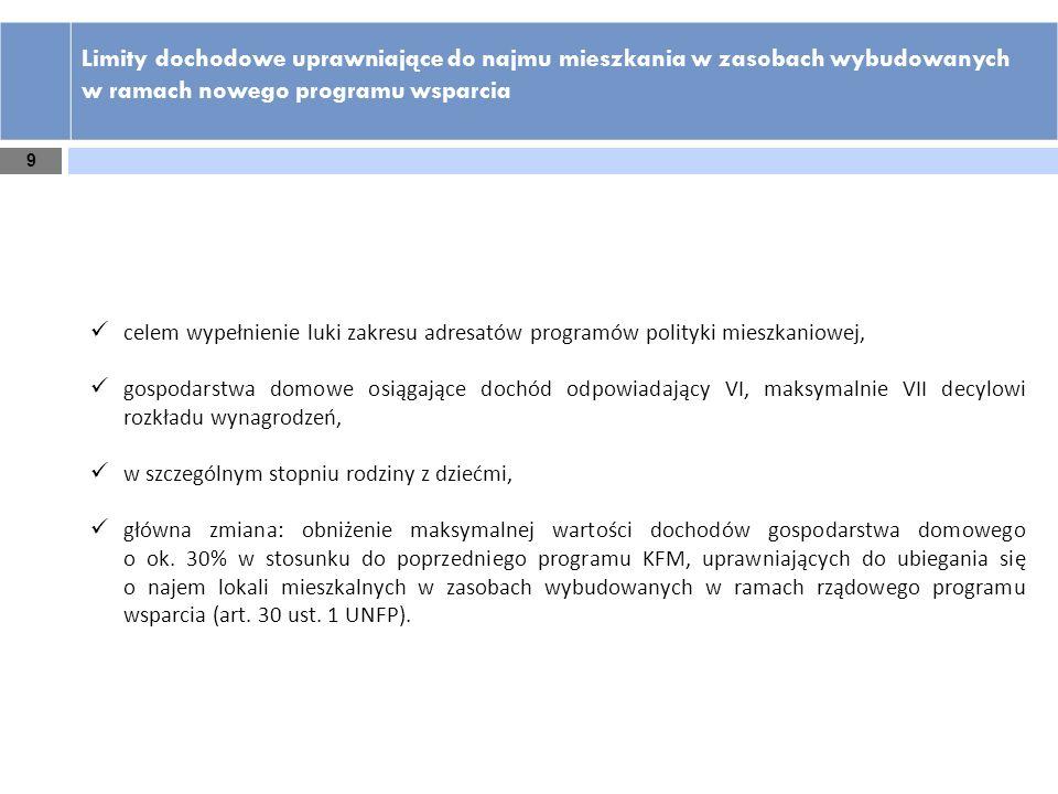 9 celem wypełnienie luki zakresu adresatów programów polityki mieszkaniowej, gospodarstwa domowe osiągające dochód odpowiadający VI, maksymalnie VII d