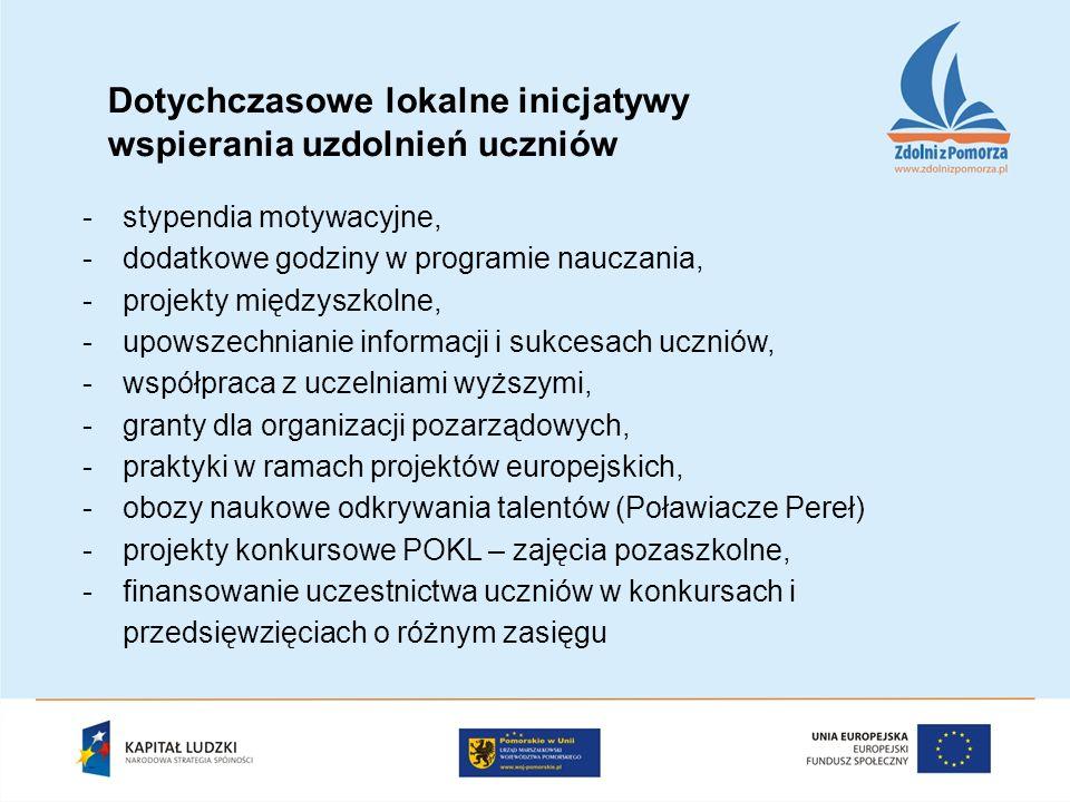 -stypendia motywacyjne, -dodatkowe godziny w programie nauczania, -projekty międzyszkolne, -upowszechnianie informacji i sukcesach uczniów, -współpraca z uczelniami wyższymi, -granty dla organizacji pozarządowych, -praktyki w ramach projektów europejskich, -obozy naukowe odkrywania talentów (Poławiacze Pereł) -projekty konkursowe POKL – zajęcia pozaszkolne, -finansowanie uczestnictwa uczniów w konkursach i przedsięwzięciach o różnym zasięgu Dotychczasowe lokalne inicjatywy wspierania uzdolnień uczniów