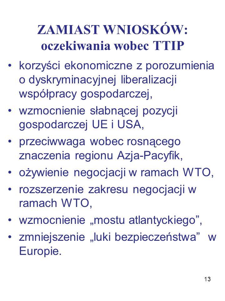 """ZAMIAST WNIOSKÓW: oczekiwania wobec TTIP korzyści ekonomiczne z porozumienia o dyskryminacyjnej liberalizacji współpracy gospodarczej, wzmocnienie słabnącej pozycji gospodarczej UE i USA, przeciwwaga wobec rosnącego znaczenia regionu Azja-Pacyfik, ożywienie negocjacji w ramach WTO, rozszerzenie zakresu negocjacji w ramach WTO, wzmocnienie """"mostu atlantyckiego , zmniejszenie """"luki bezpieczeństwa w Europie."""