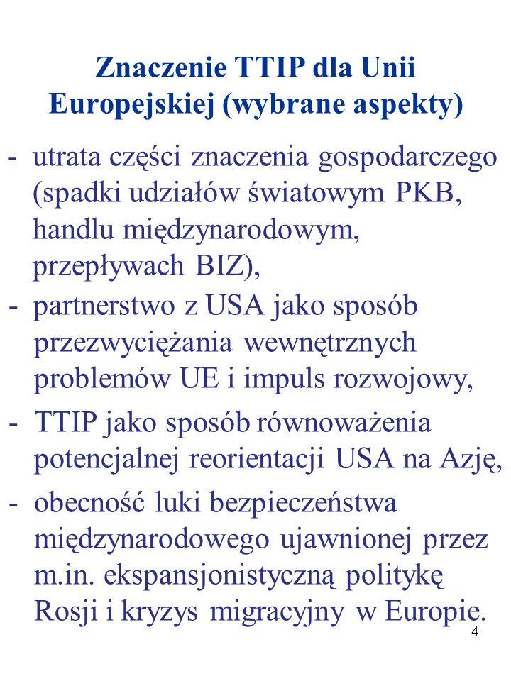 5 Znaczenie TTIP dla Stanów Zjednoczonych (wybrane aspekty) utrata części znaczenia gospodarczego (spadki udziałów światowym PKB, handlu międzynarodowym, przepływach BIZ), uzupełnienie aliansu polityczno- obronnego z UE zacieśnieniem współpracy gospodarczej, obecność luki bezpieczeństwa międzynarodowego ujawnionej przez różne formy niestabilności w świecie.