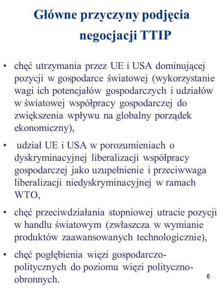 6 Główne przyczyny podjęcia negocjacji TTIP chęć utrzymania przez UE i USA dominującej pozycji w gospodarce światowej (wykorzystanie wagi ich potencjałów gospodarczych i udziałów w światowej współpracy gospodarczej do zwiększenia wpływu na globalny porządek ekonomiczny), udział UE i USA w porozumieniach o dyskryminacyjnej liberalizacji współpracy gospodarczej jako uzupełnienie i przeciwwaga liberalizacji niedyskryminacyjnej w ramach WTO, chęć przeciwdziałania stopniowej utracie pozycji w handlu światowym (zwłaszcza w wymianie produktów zaawansowanych technologicznie), chęć pogłębienia więzi gospodarczo- politycznych do poziomu więzi polityczno- obronnych.