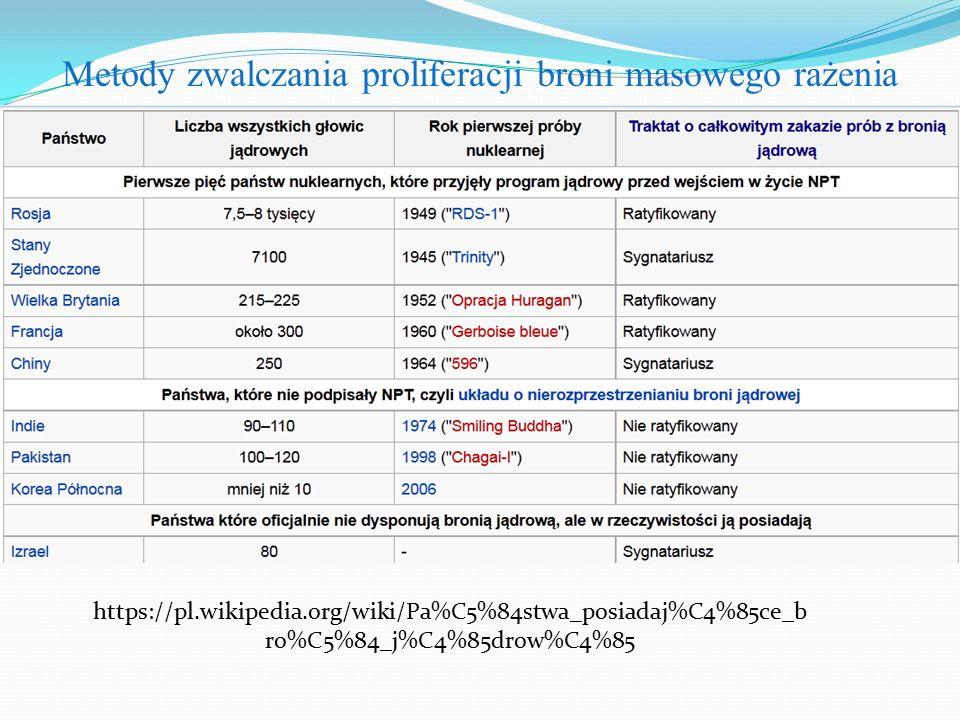 Metody zwalczania proliferacji broni masowego rażenia https://pl.wikipedia.org/wiki/Pa%C5%84stwa_posiadaj%C4%85ce_b ro%C5%84_j%C4%85drow%C4%85