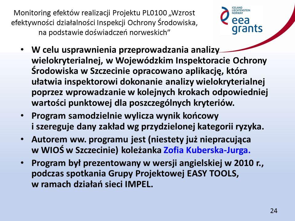 """Monitoring efektów realizacji Projektu PL0100 """"Wzrost efektywności działalności Inspekcji Ochrony Środowiska, na podstawie doświadczeń norweskich 24 W celu usprawnienia przeprowadzania analizy wielokryterialnej, w Wojewódzkim Inspektoracie Ochrony Środowiska w Szczecinie opracowano aplikację, która ułatwia inspektorowi dokonanie analizy wielokryterialnej poprzez wprowadzanie w kolejnych krokach odpowiedniej wartości punktowej dla poszczególnych kryteriów."""