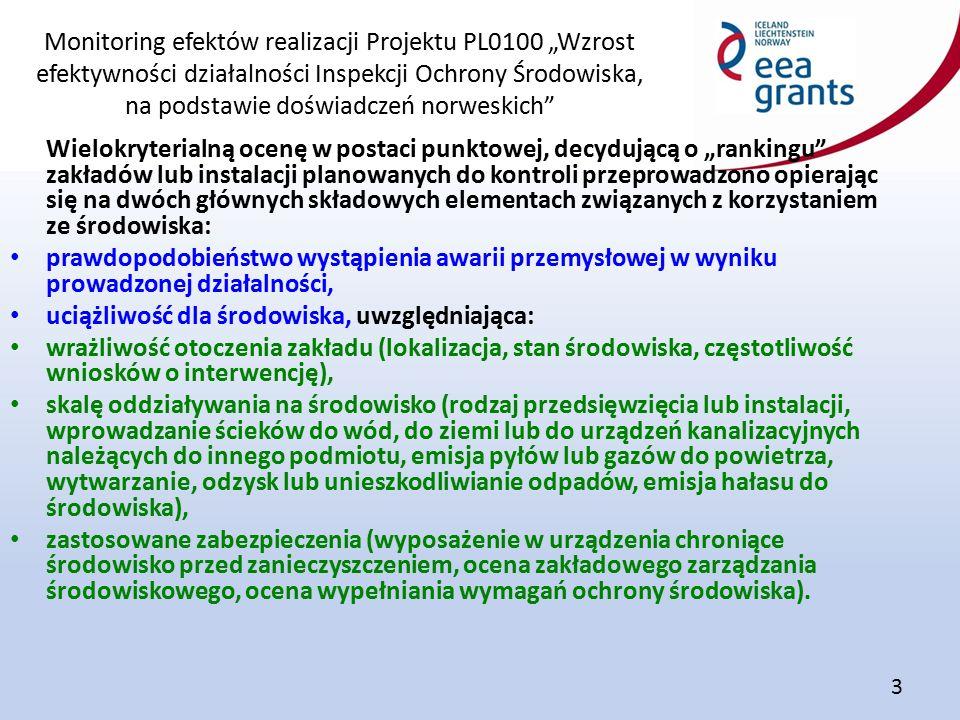 """Monitoring efektów realizacji Projektu PL0100 """"Wzrost efektywności działalności Inspekcji Ochrony Środowiska, na podstawie doświadczeń norweskich"""" 3 W"""
