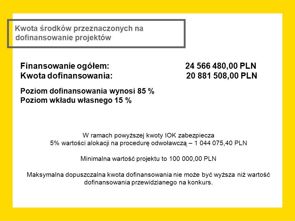 Kwota środków przeznaczonych na dofinansowanie projektów Finansowanie ogółem: 24 566 480,00 PLN Kwota dofinansowania: 20 881 508,00 PLN Poziom dofinan