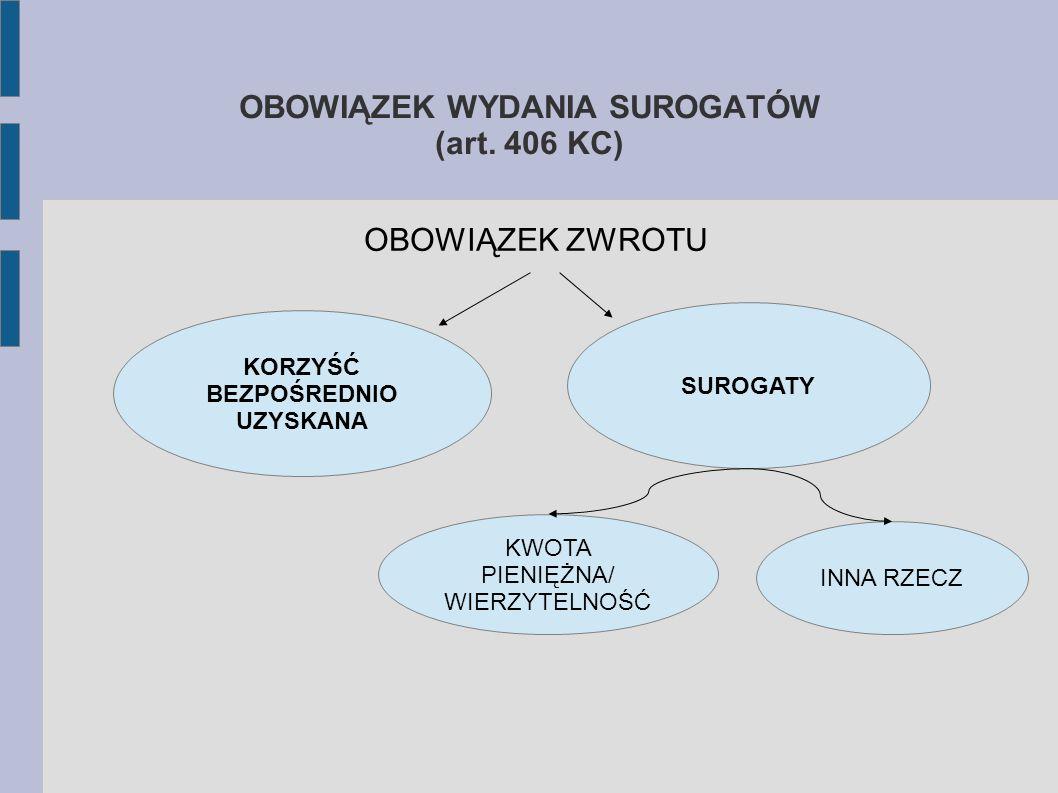 OBOWIĄZEK WYDANIA SUROGATÓW (art.