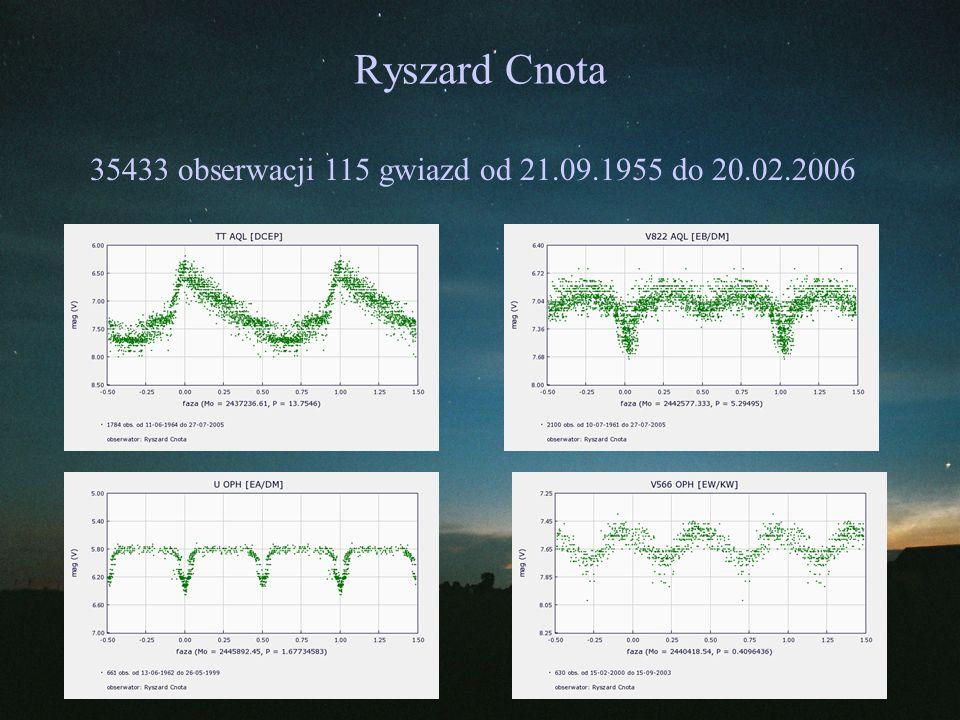 Ryszard Cnota 35433 obserwacji 115 gwiazd od 21.09.1955 do 20.02.2006