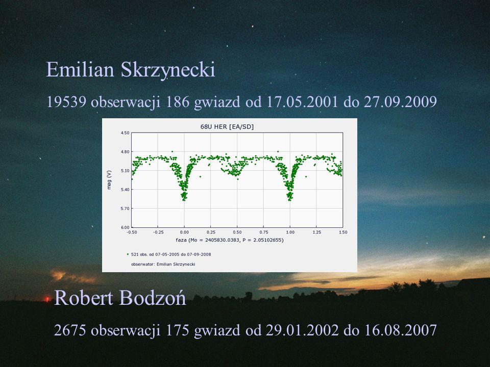 Emilian Skrzynecki 19539 obserwacji 186 gwiazd od 17.05.2001 do 27.09.2009 Robert Bodzoń 2675 obserwacji 175 gwiazd od 29.01.2002 do 16.08.2007