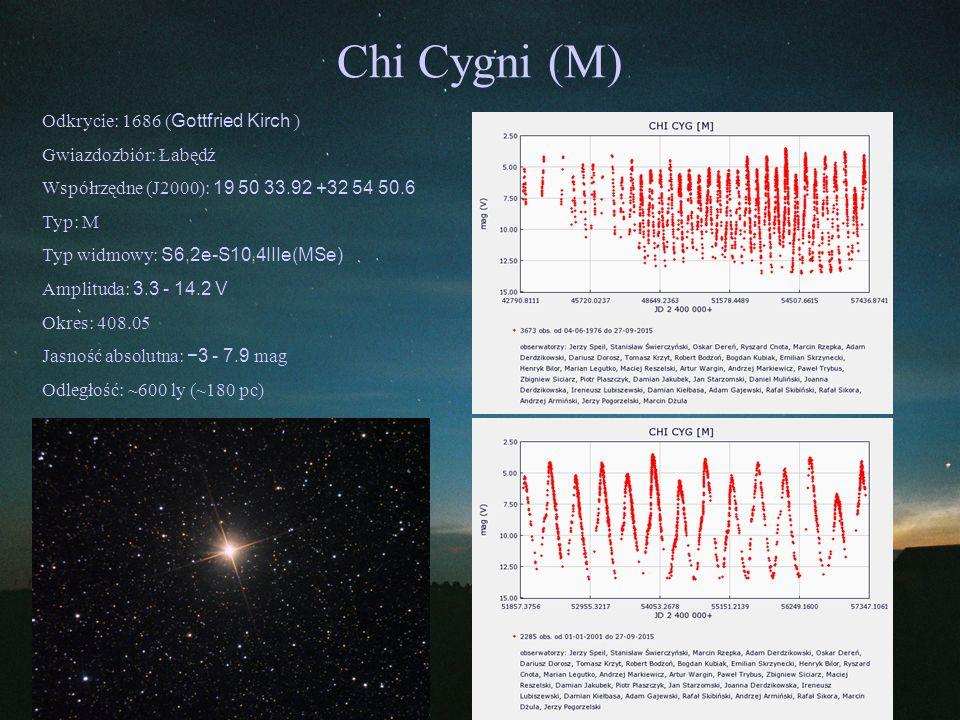 Chi Cygni (M) Odkrycie: 1686 ( Gottfried Kirch ) Gwiazdozbiór: Łabędź Współrzędne (J2000): 19 50 33.92 +32 54 50.6 Typ: M Typ widmowy: S6,2e-S10,4IIIe