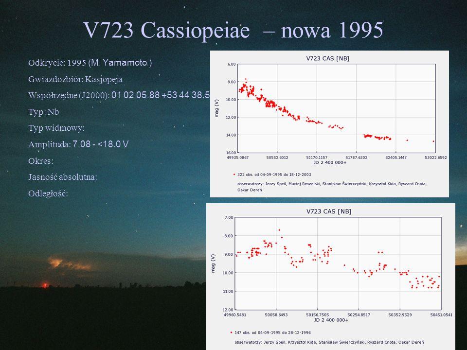 V723 Cassiopeiae – nowa 1995 Odkrycie: 1995 (M. Yamamoto ) Gwiazdozbiór: Kasjopeja Współrzędne (J2000): 01 02 05.88 +53 44 38.5 Typ: Nb Typ widmowy: A