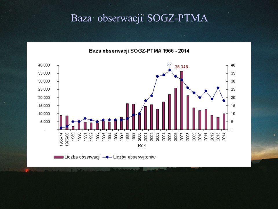 Jerzy Speil 55162 obserwacji od 198 gwiazd 10.05.1975 do 12.02.2015