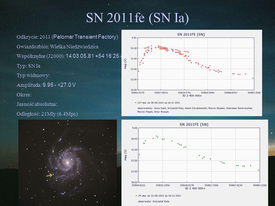 SN 2011fe (SN Ia) Odkrycie: 2011 (Palomar Transient Factory) Gwiazdozbiór: Wielka Niedźwiedzica Współrzędne (J2000): 14 03 05.81 +54 16 25.4 Typ: SN I