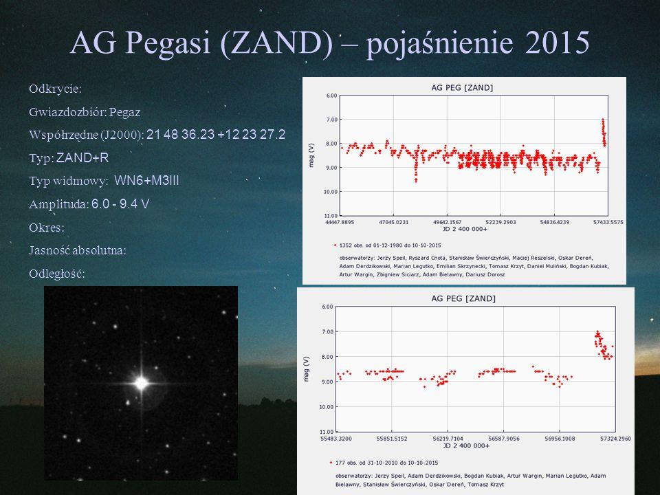 AG Pegasi (ZAND) – pojaśnienie 2015 Odkrycie: Gwiazdozbiór: Pegaz Współrzędne (J2000): 21 48 36.23 +12 23 27.2 Typ: ZAND+R Typ widmowy: WN6+M3III Ampl