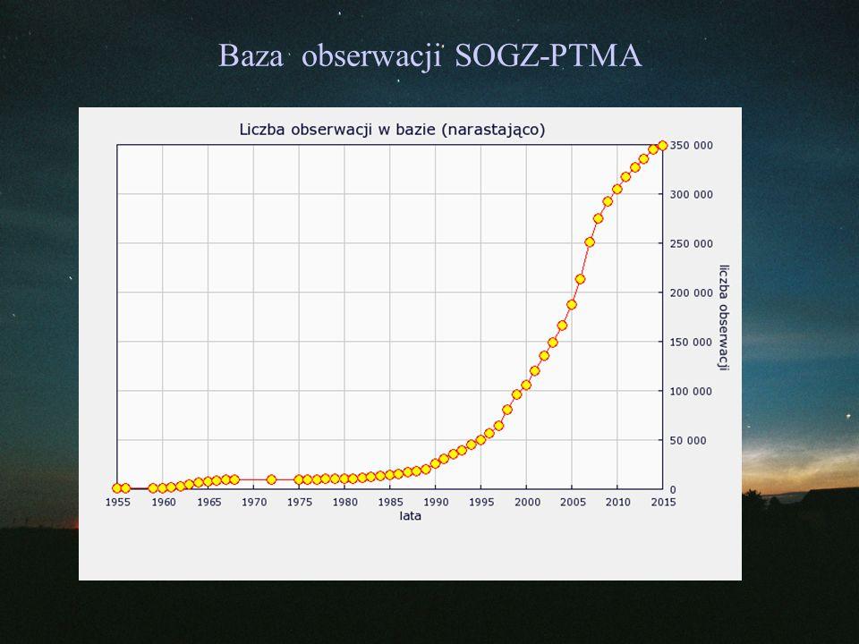 RS Ophiuchi (NR) wybuch 2006 Odkrycie: Jan 6.6, 2002, (W.