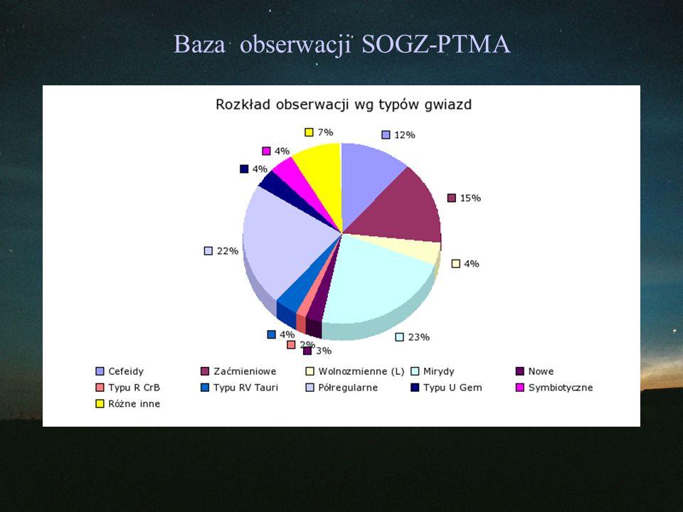 GSC3656-1328 mikrosoczewka