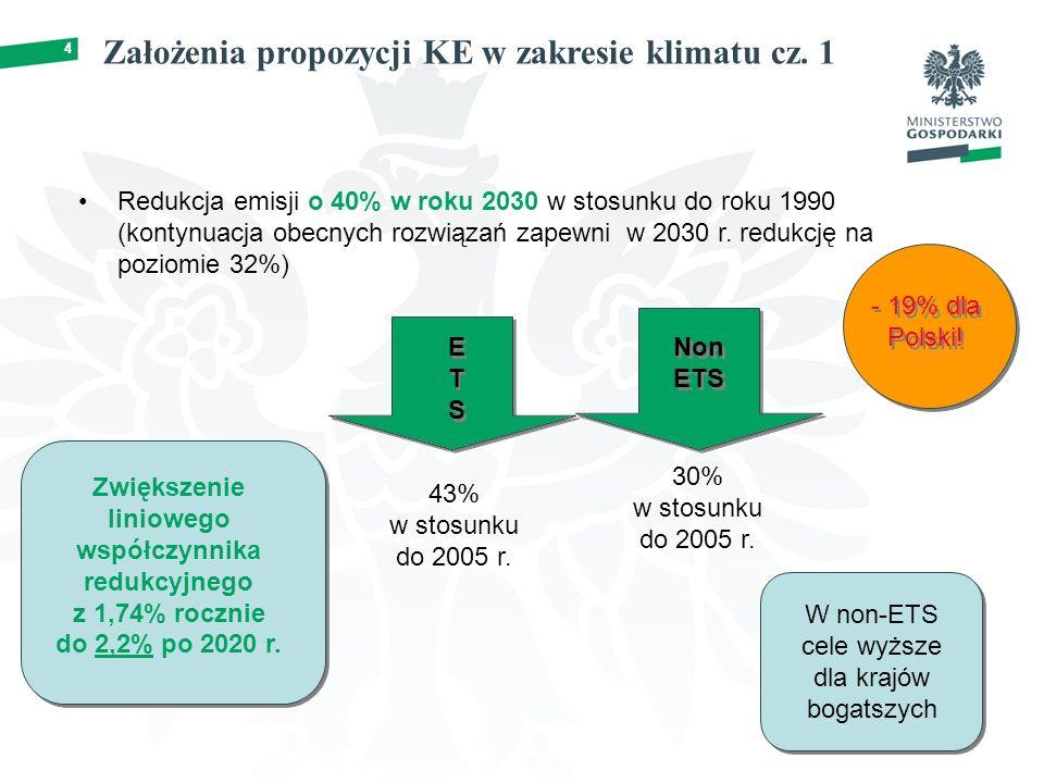 4 Założenia propozycji KE w zakresie klimatu cz.
