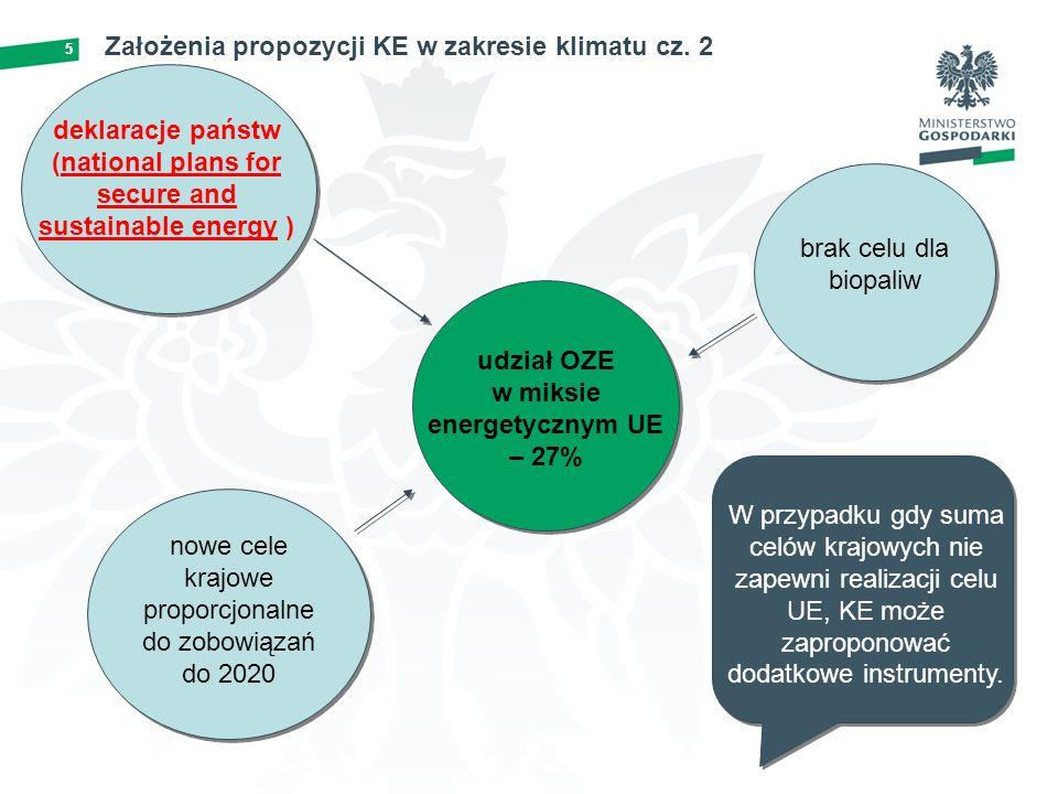 5 Założenia propozycji KE w zakresie klimatu cz.