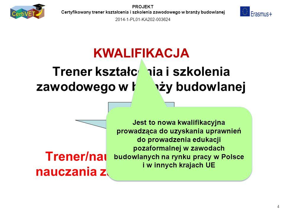 """PROJEKT Certyfikowany trener kształcenia i szkolenia zawodowego w branży budowlanej 2014-1-PL01-KA202-003624 KORZYŚCI WYNIKAJĄCE Z WALIDACJI I CERTYFIKACJI TRENERÓW VET W BRANŻY BUDOWLANEJ Proces potwierdzania kwalifikacji trenera odbywa się w oparciu o międzynarodową normę PN EN ISO/ICE 17024:2012 """"Ocena zgodności Ogólne wymagania dotyczące jednostek certyfikujących osoby ."""