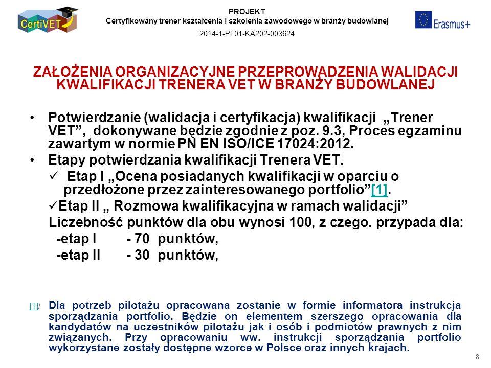 """PROJEKT Certyfikowany trener kształcenia i szkolenia zawodowego w branży budowlanej 2014-1-PL01-KA202-003624 ZAŁOŻENIA ORGANIZACYJNE PRZEPROWADZENIA WALIDACJI KWALIFIKACJI TRENERA VET W BRANŻY BUDOWLANEJ Potwierdzanie (walidacja i certyfikacja) kwalifikacji """"Trener VET , dokonywane będzie zgodnie z poz."""