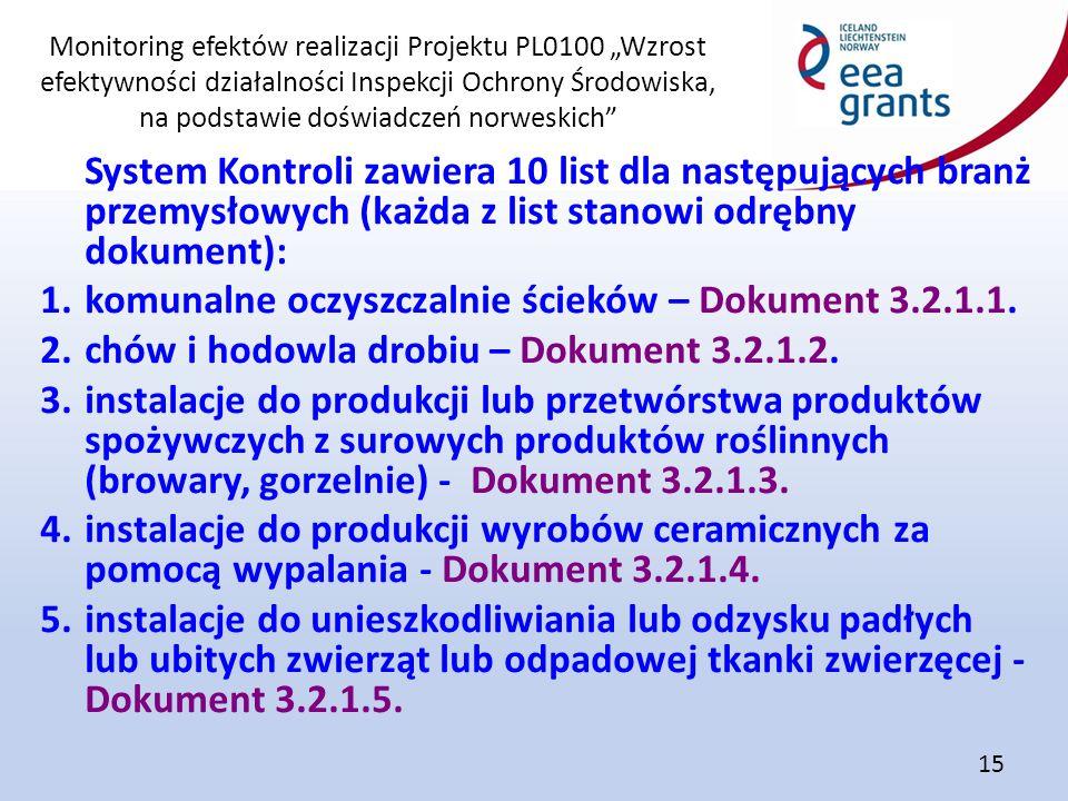 """Monitoring efektów realizacji Projektu PL0100 """"Wzrost efektywności działalności Inspekcji Ochrony Środowiska, na podstawie doświadczeń norweskich 15 System Kontroli zawiera 10 list dla następujących branż przemysłowych (każda z list stanowi odrębny dokument): 1.komunalne oczyszczalnie ścieków – Dokument 3.2.1.1."""
