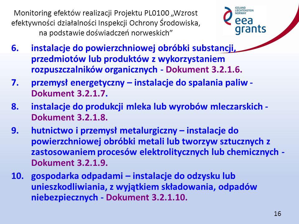 """Monitoring efektów realizacji Projektu PL0100 """"Wzrost efektywności działalności Inspekcji Ochrony Środowiska, na podstawie doświadczeń norweskich 16 6.instalacje do powierzchniowej obróbki substancji, przedmiotów lub produktów z wykorzystaniem rozpuszczalników organicznych - Dokument 3.2.1.6."""