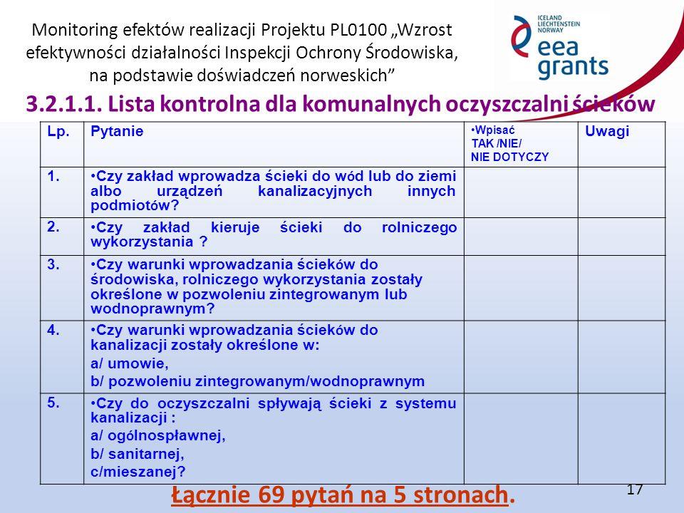 """Monitoring efektów realizacji Projektu PL0100 """"Wzrost efektywności działalności Inspekcji Ochrony Środowiska, na podstawie doświadczeń norweskich 17 3.2.1.1."""
