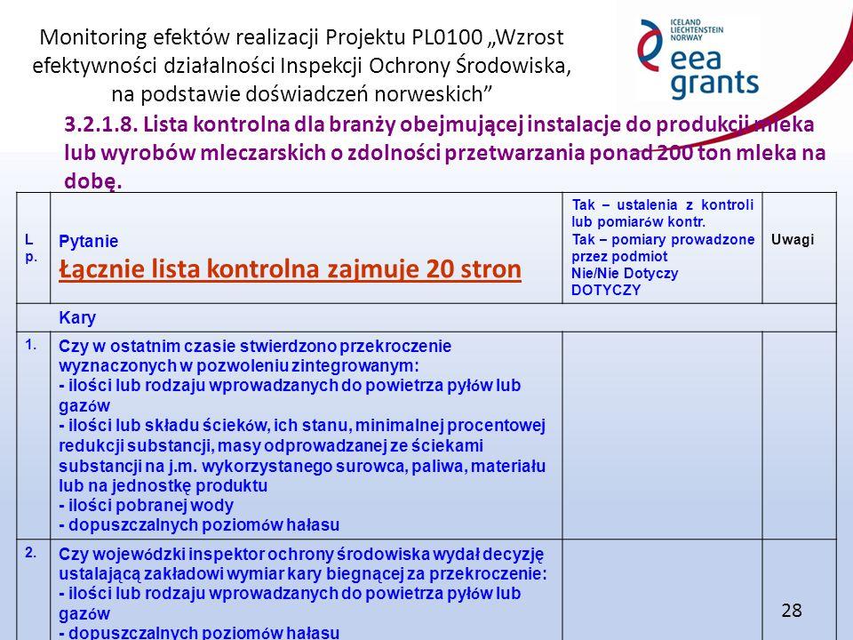 """Monitoring efektów realizacji Projektu PL0100 """"Wzrost efektywności działalności Inspekcji Ochrony Środowiska, na podstawie doświadczeń norweskich 28 3.2.1.8."""