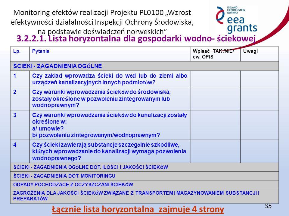 """Monitoring efektów realizacji Projektu PL0100 """"Wzrost efektywności działalności Inspekcji Ochrony Środowiska, na podstawie doświadczeń norweskich 35 3.2.2.1."""